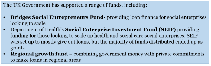 funds examples